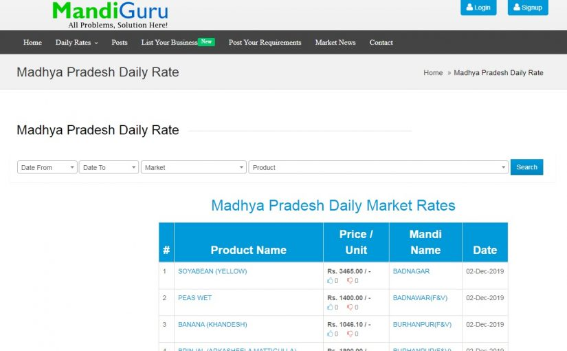 Mandi Bhav|Madhya Pradesh daily updated rates – Mandi Guru